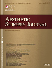 Characterization of the Cervical Retaining Ligaments During Subplatysmal Facelift Dissection and its Implications